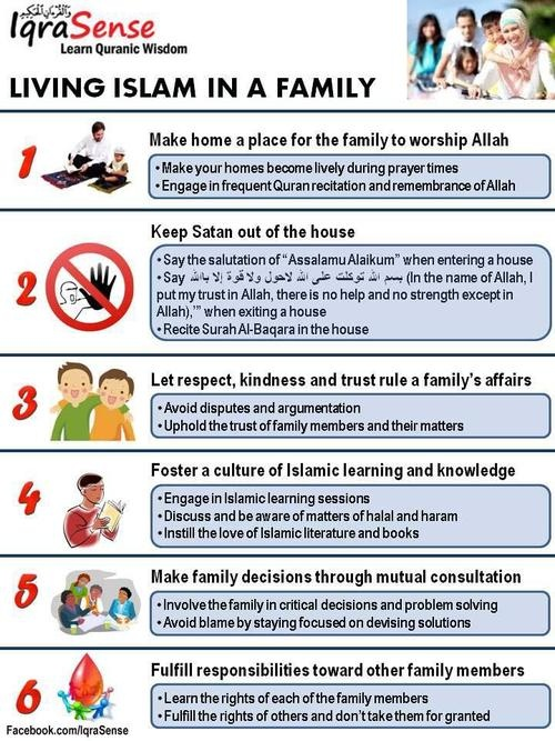 Living-islam-in-a-family