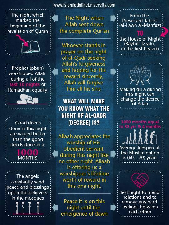 LailatulQadr-infographic