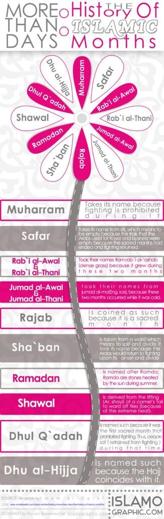 islamic-calendar