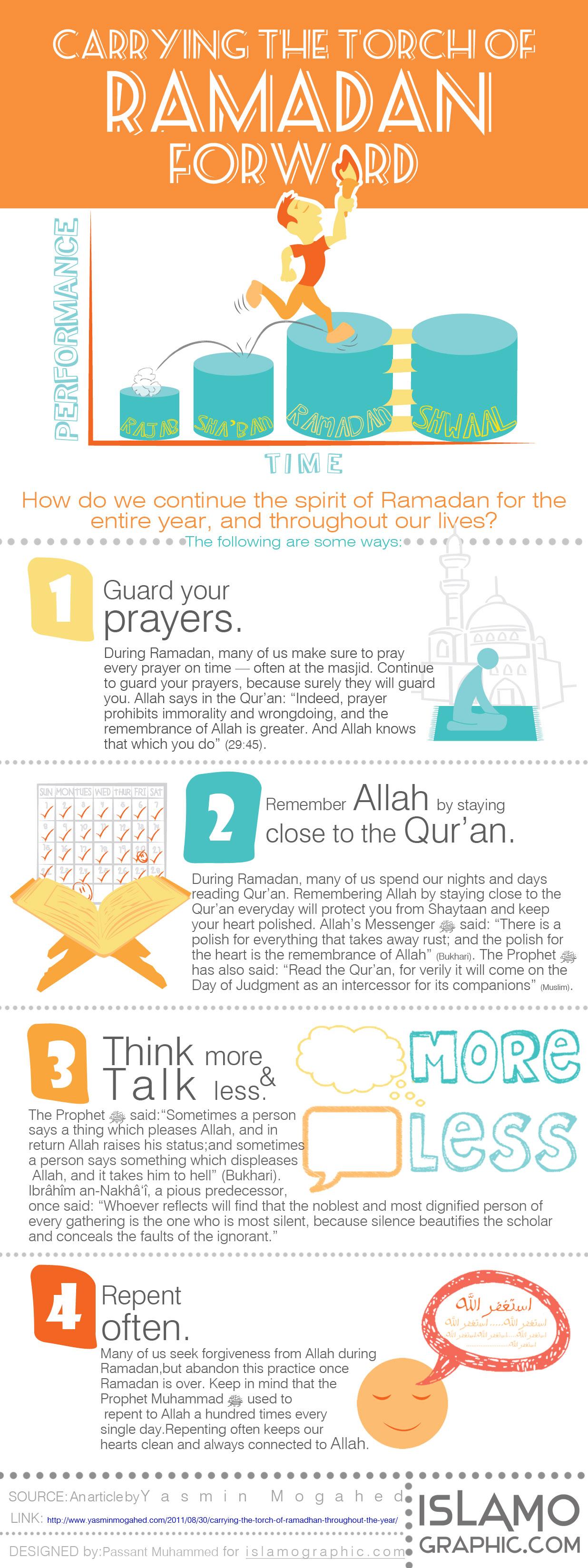 Ramadan-Torch