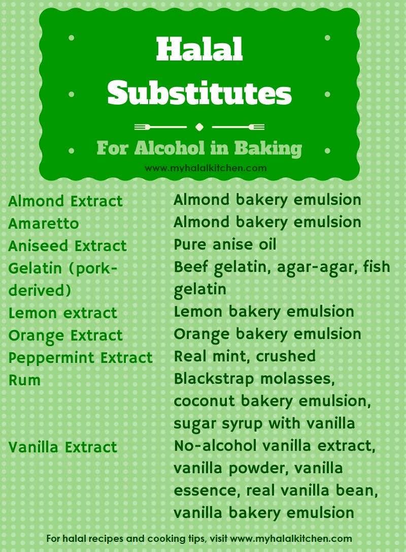 Halal-Substitutes-in-Baking-JPEG
