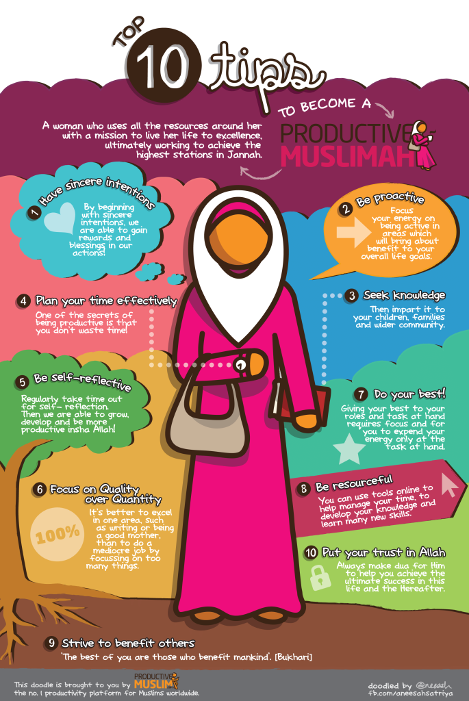 ProductiveMuslim-Doodle-of-the-Month-Top-10-Tips-to-Become-a-Productive-Muslimah-4000