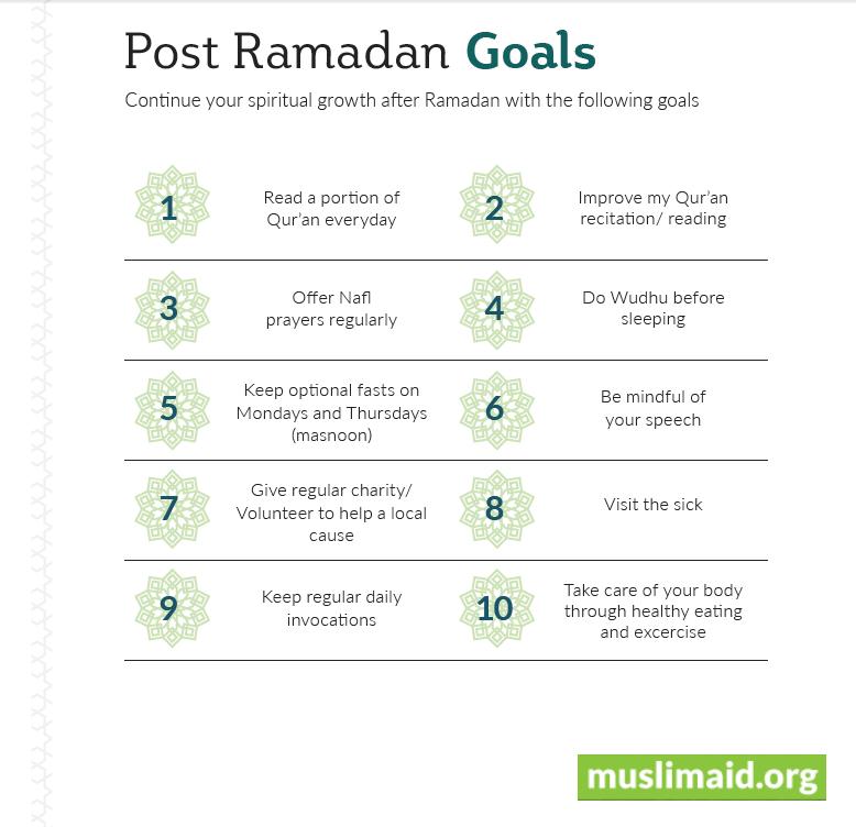 post-ramadan-goals