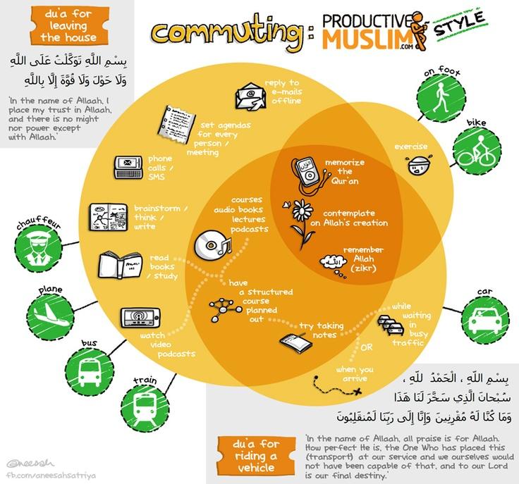 commuting-muslim