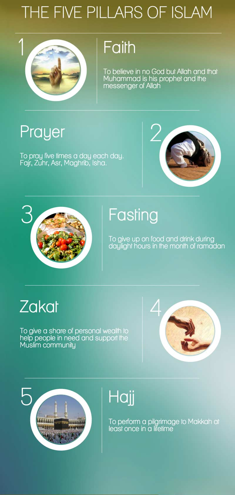The-five-pillars-of-Islam